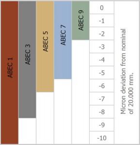 ABEC tablica_1155x1200